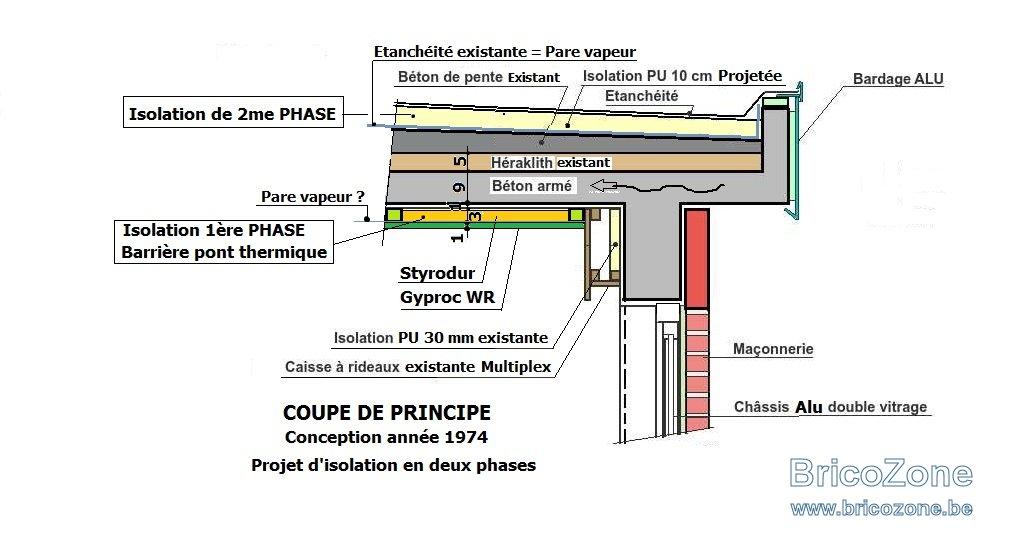 Isolation toiture beton - Combles isolation
