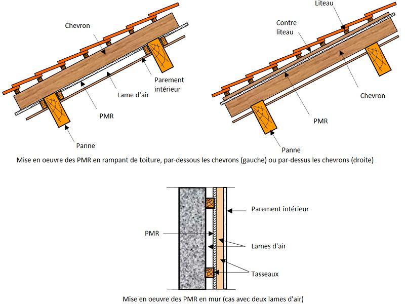 Isolant mince thermo-réflecteur 25 composants