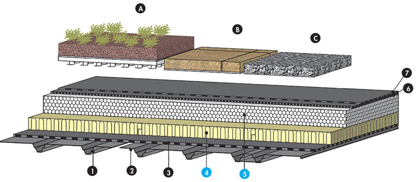 Knauf isolation toiture bac acier