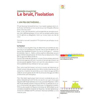 Isolation phonique écologique jean louis beaumier