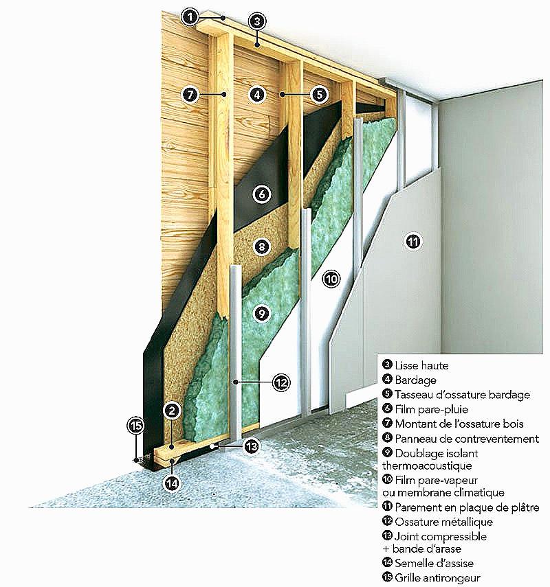 Isolation thermique et phonique mur interieur - Combles ...