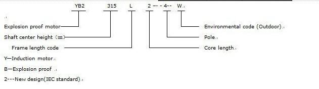 Norme electrique ip55