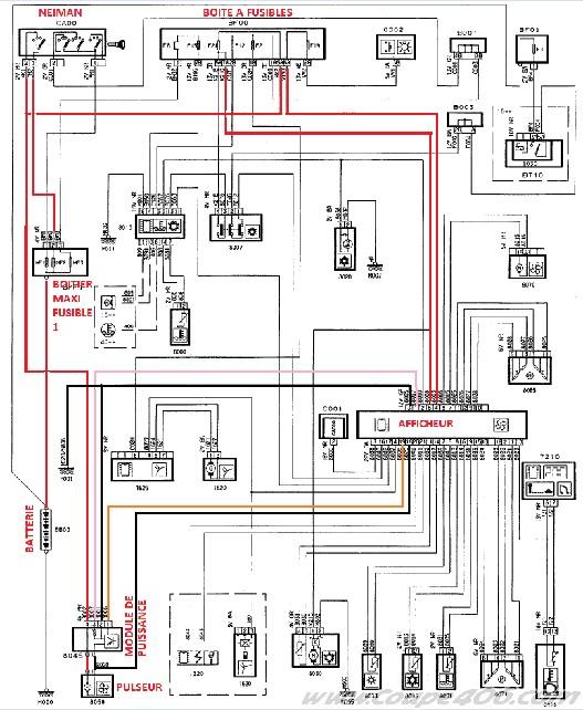 Distributeur schéma electrique
