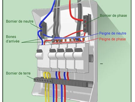 Norme ventilation armoire electrique