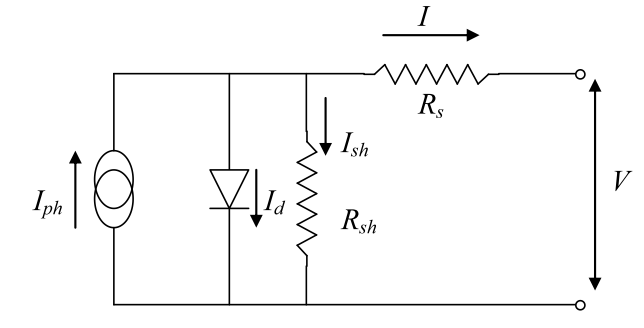 schema electrique cellule photovoltaique