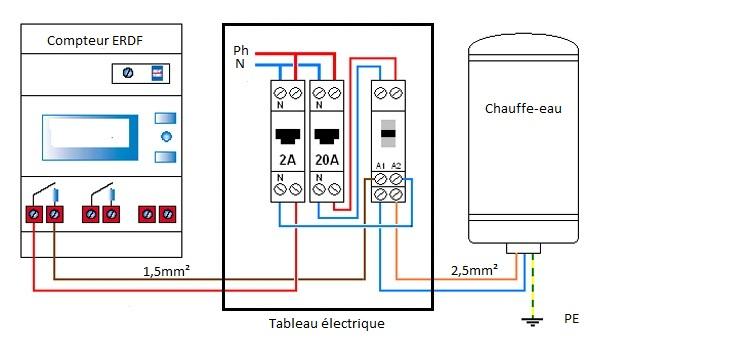 Norme protection electrique chauffe eau