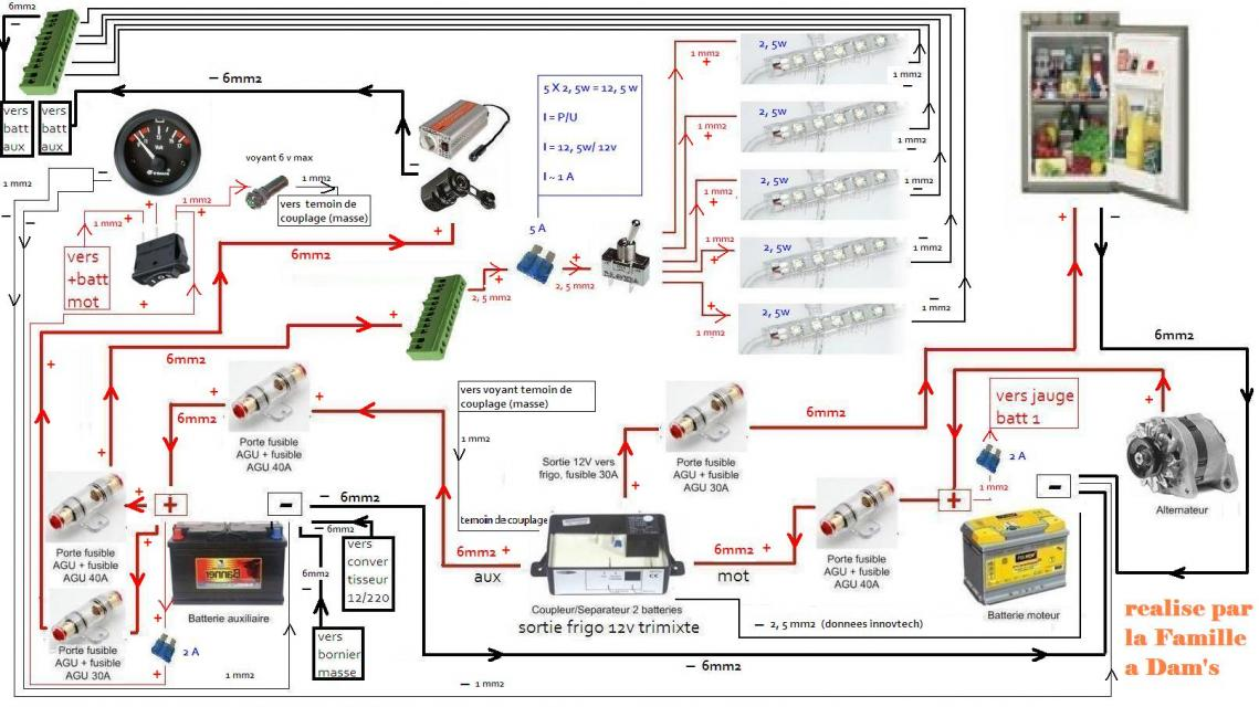 Renault master schema electrique