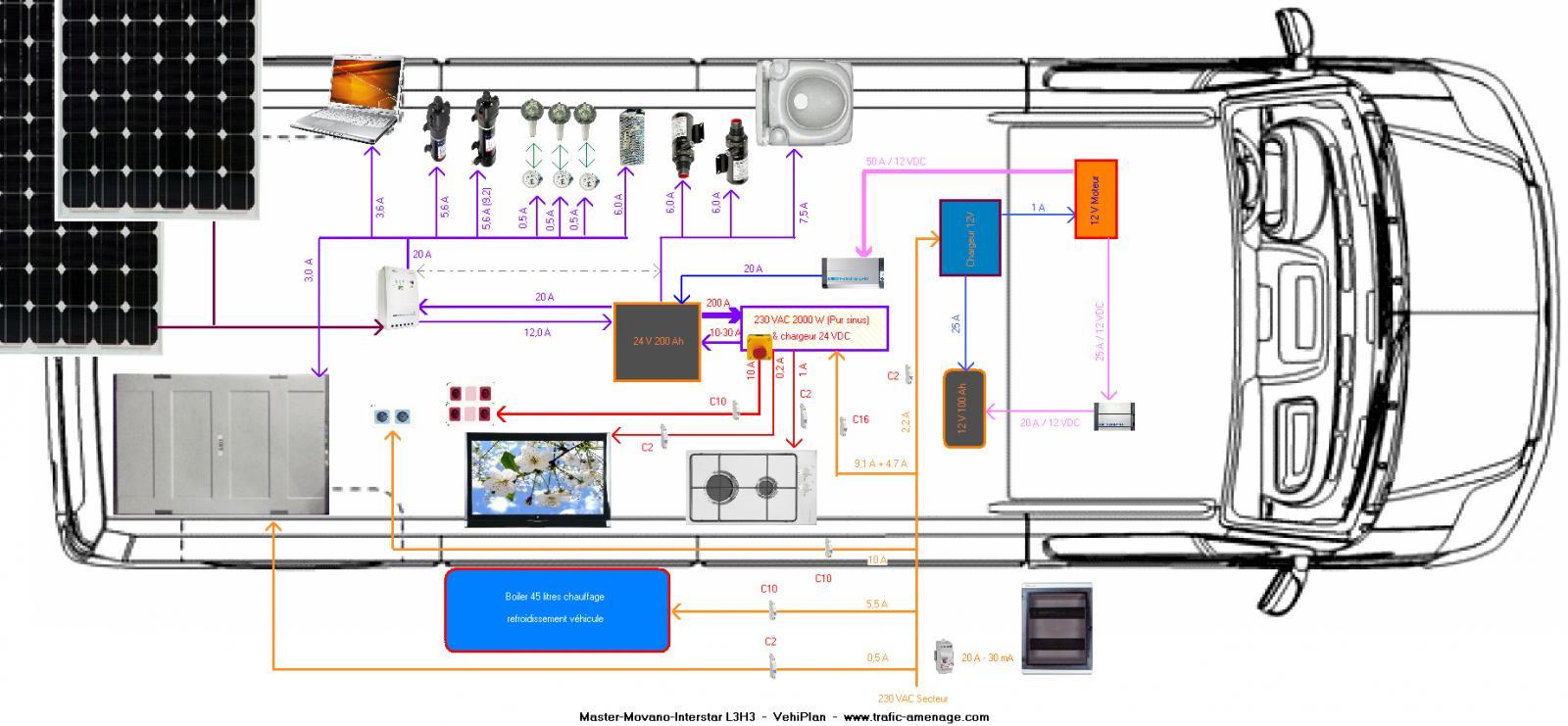 Schema electrique citroen c35 diesel