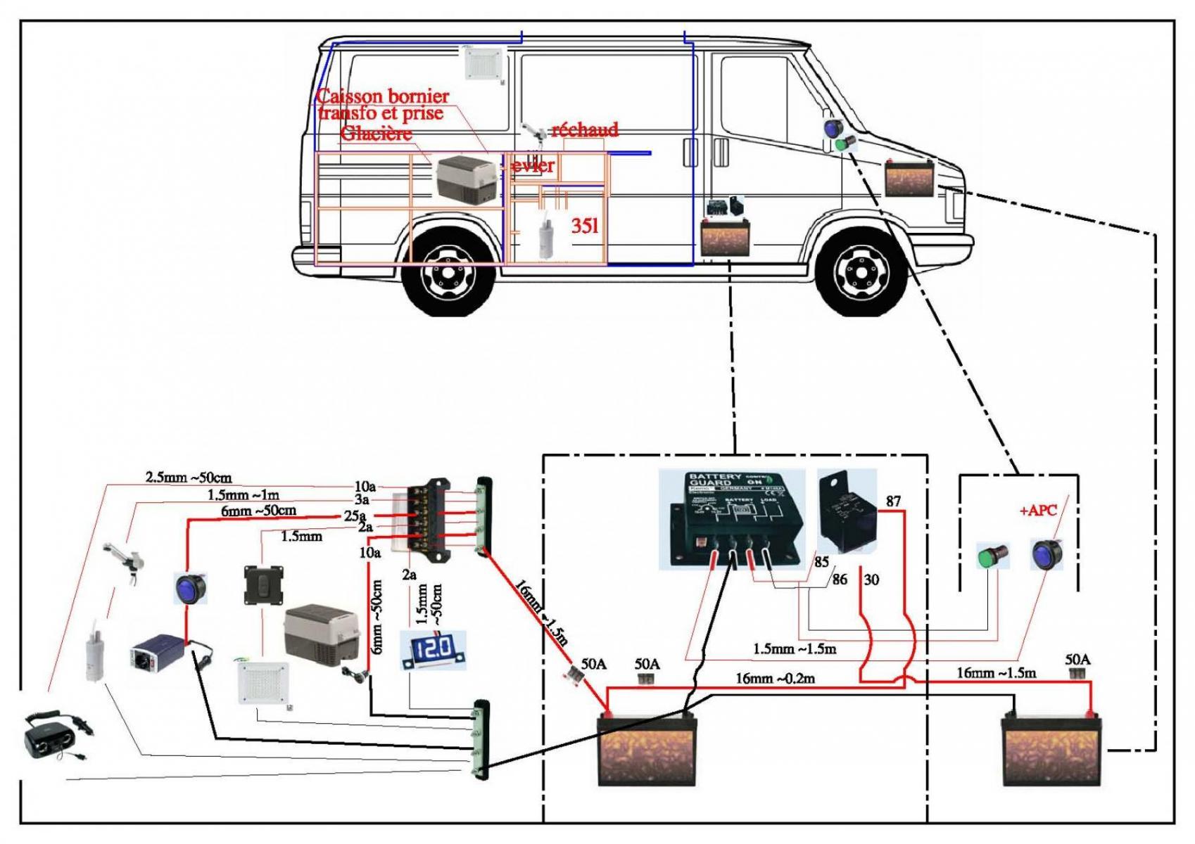Schema electrique pour camion amenage