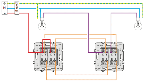 Schema installation electrique legrand