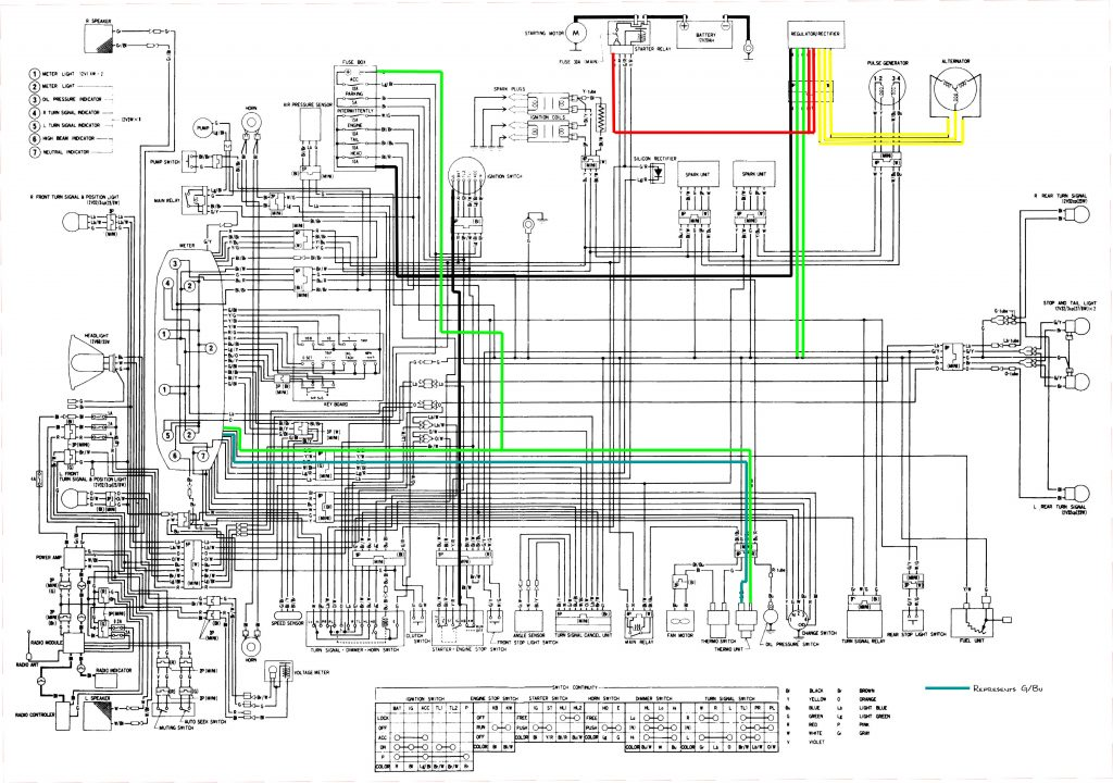 1976 1000 cc honda goldwing wiring diagram schema electrique 1500 goldwing - combles isolation 2009 honda goldwing wiring diagram