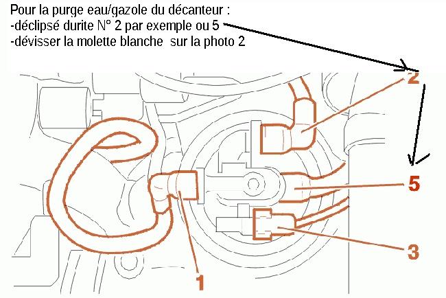 Schema electrique pompe de gavage 307 hdi