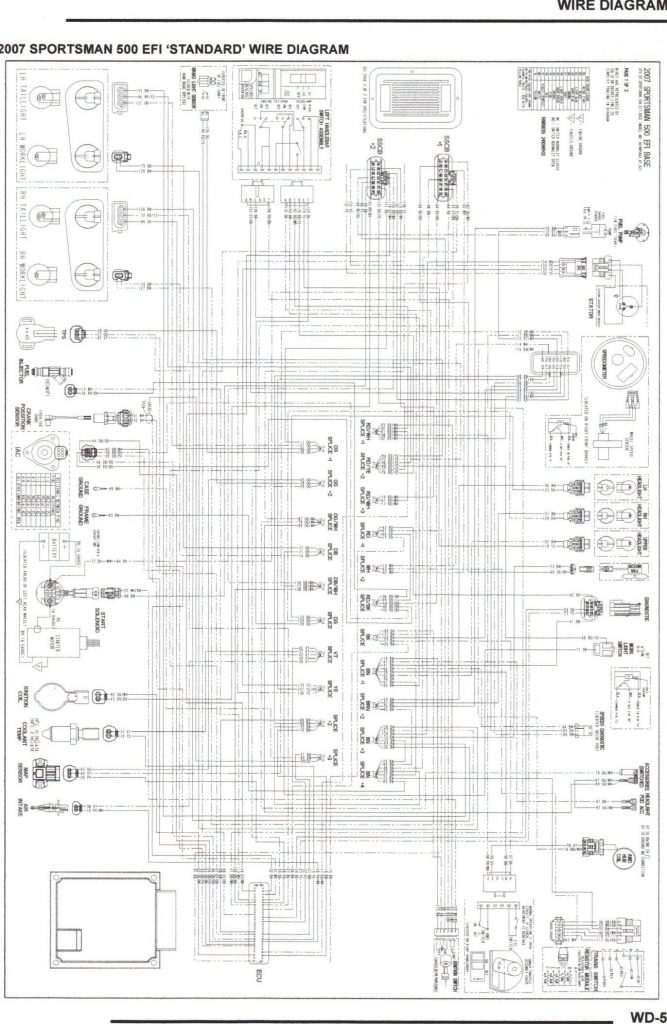 Schema Electrique Polaris Scrambler 500
