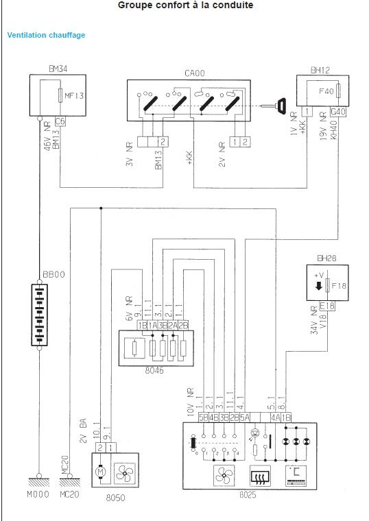 Schema electrique 206 dw8