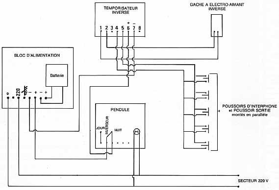 Schéma électrique legrand