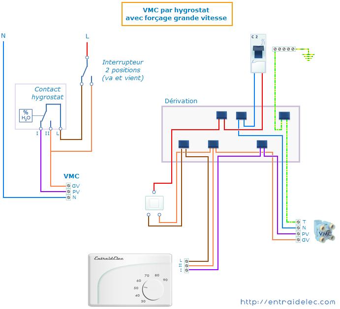 Schema electrique aerateur salle de bain