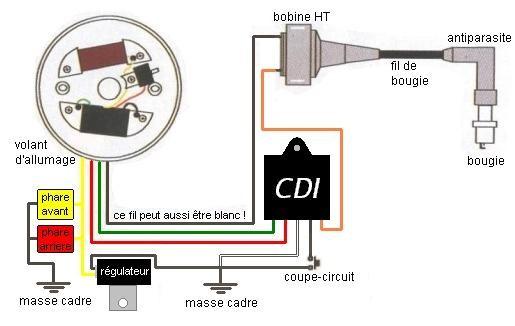 Schema electrique cyclomoteur
