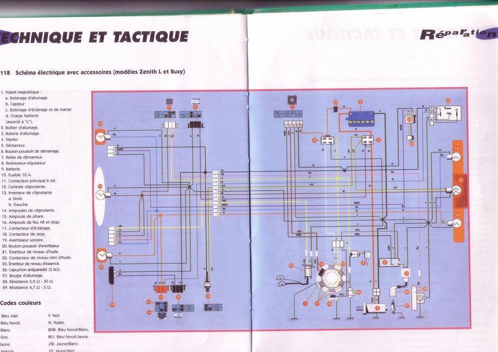 Schema electrique eclairage derbi