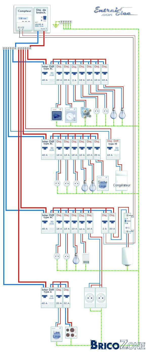 Schema tableau electrique 3 rangées