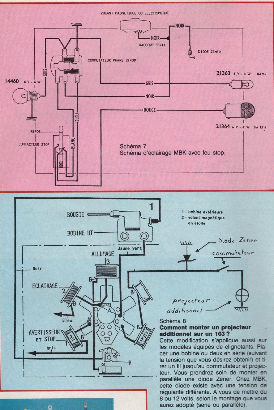 Schema electrique de 103 vogue