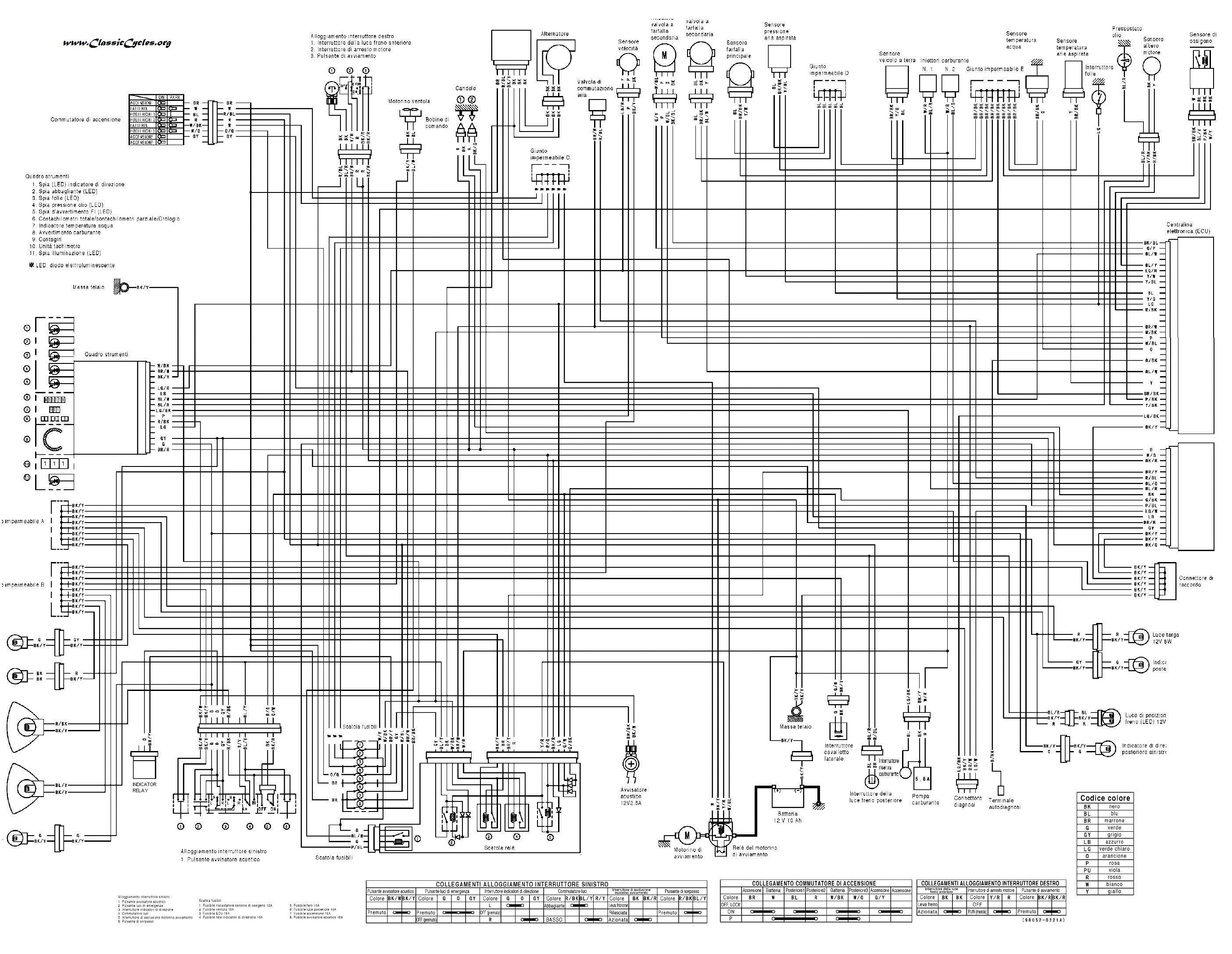 Schema electrique vn 1500