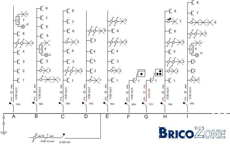 Schema electrique representation