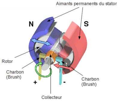 Schema electrique moteur cc