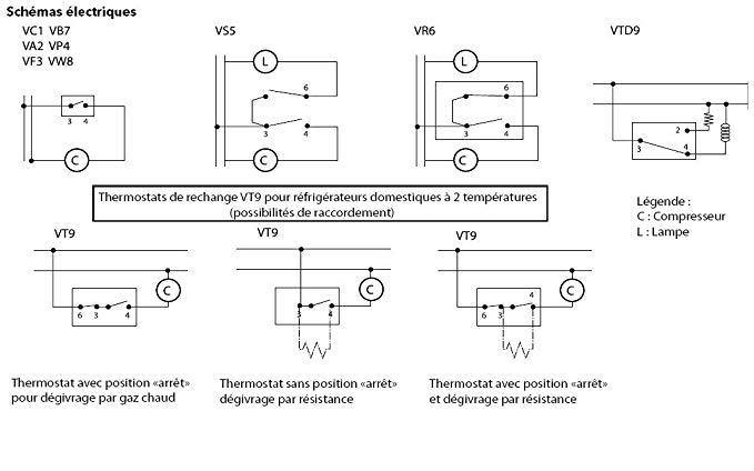 Schema electrique thermostat resistance