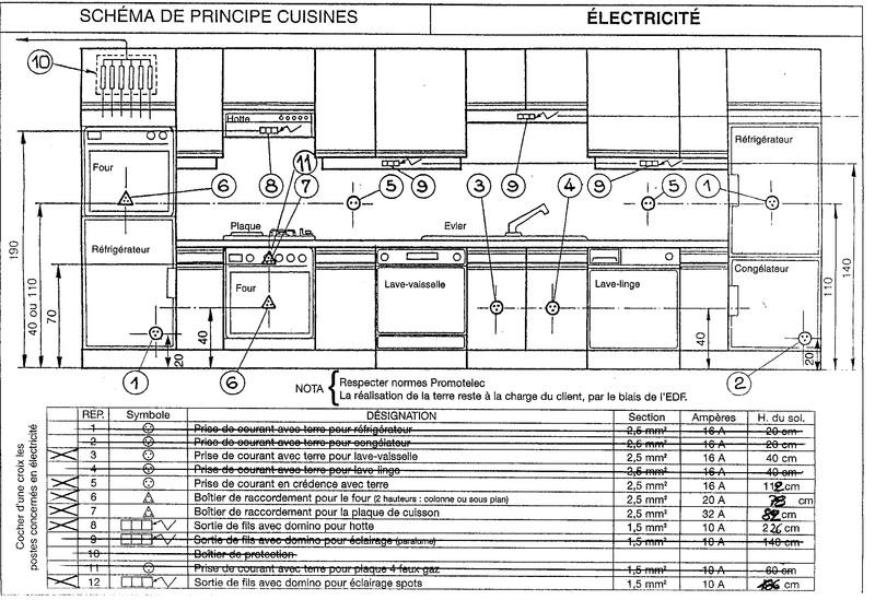Schema electrique pour une cuisine