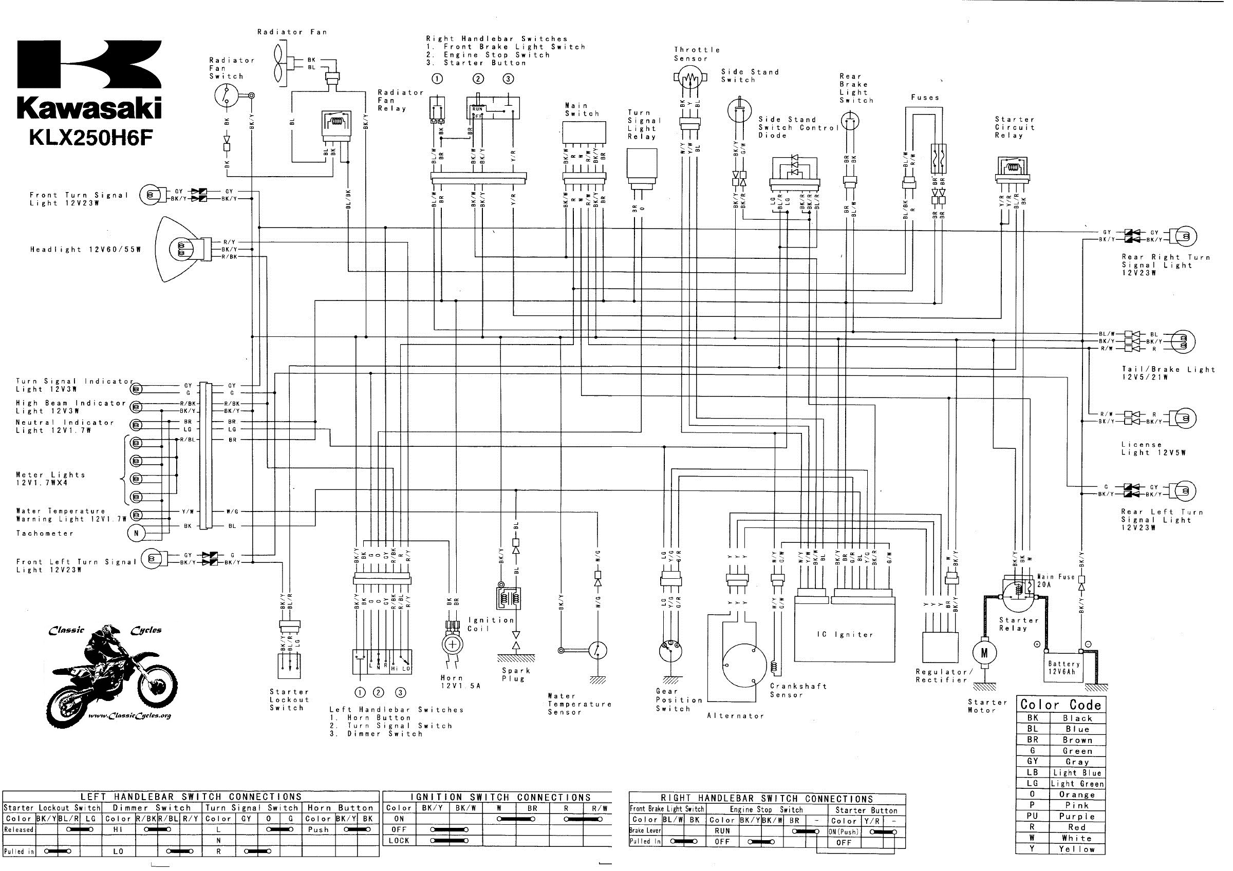Schema Electrique 125 Kmx
