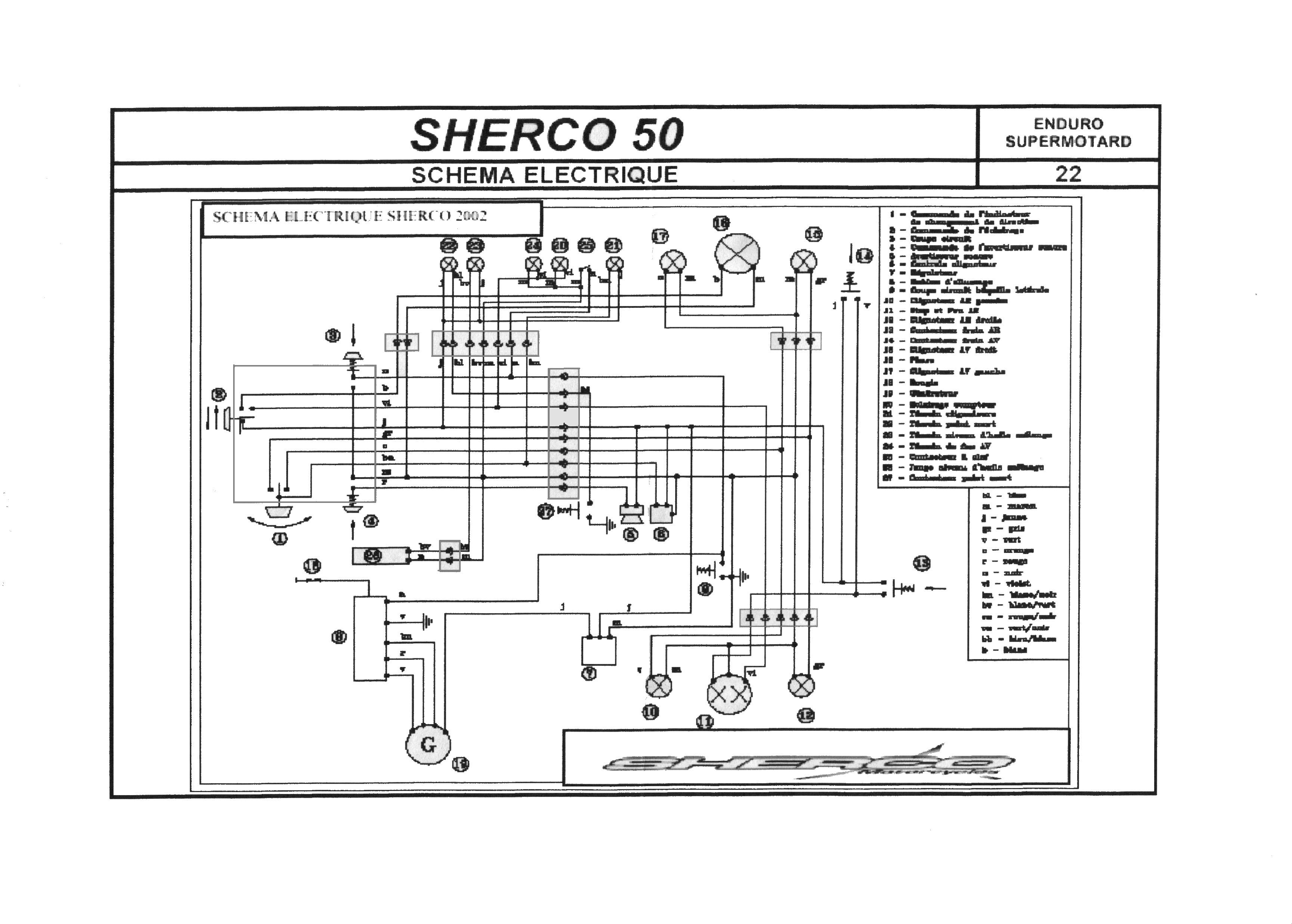 Legende schema electrique moto
