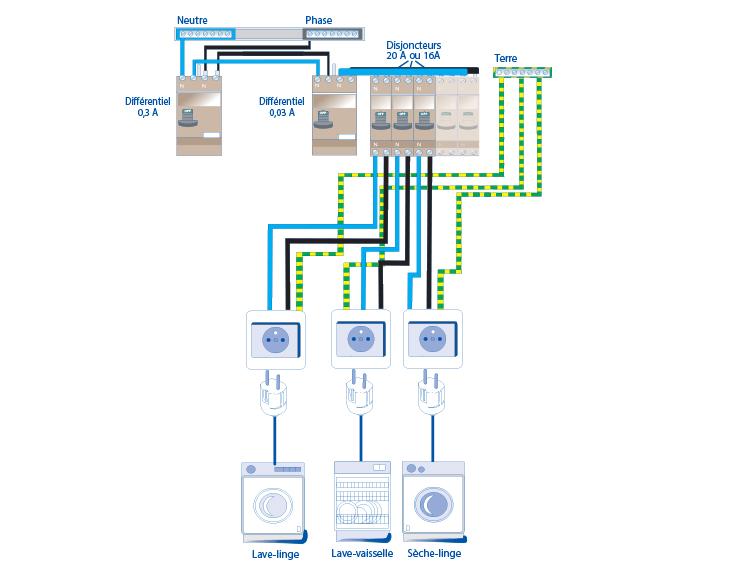 Schema electrique pour lave vaisselle