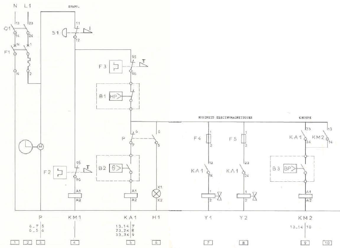 Commande schema electrique