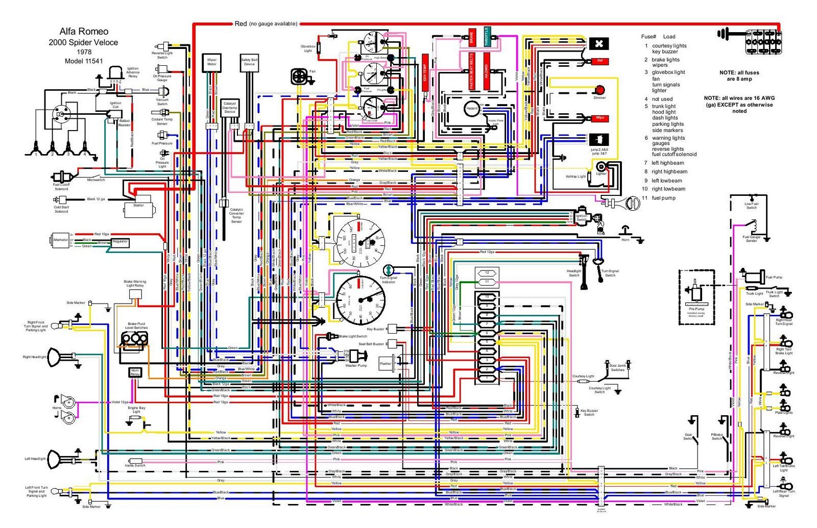 Schema Electrique Alfa Mito