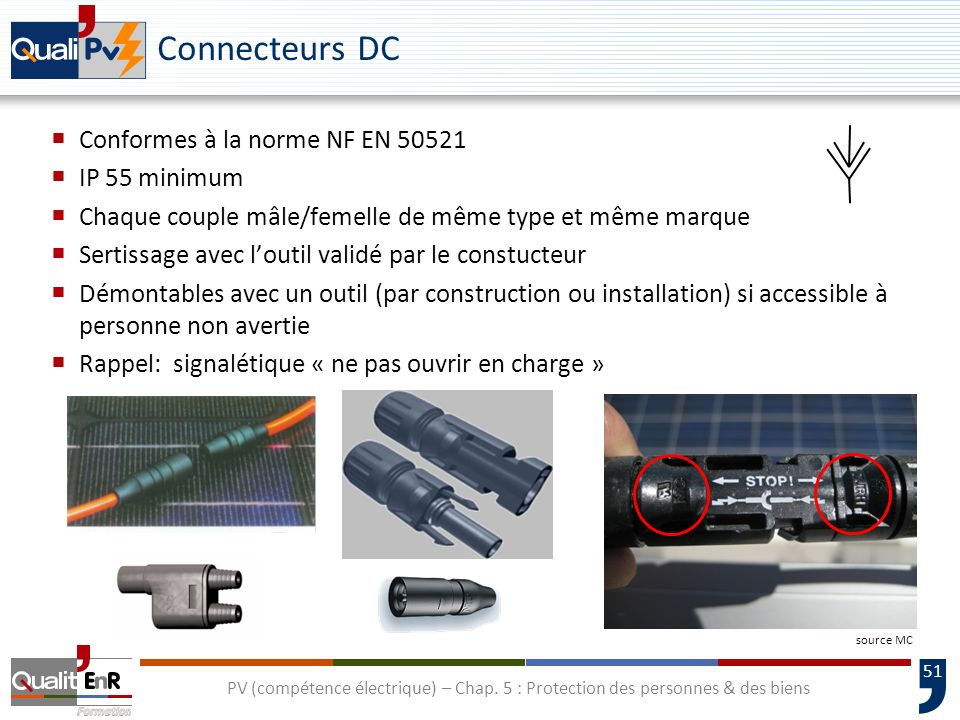 Norme electrique ip 55