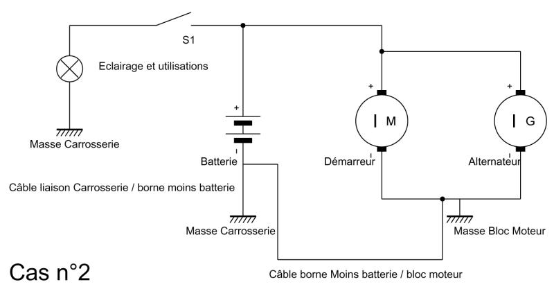 Comment lire un schema electrique automobile