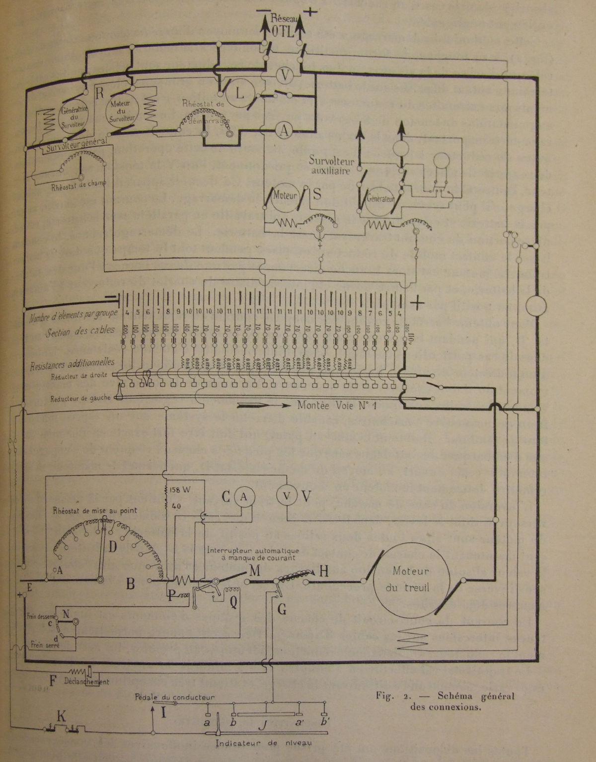 Schema electrique tramway