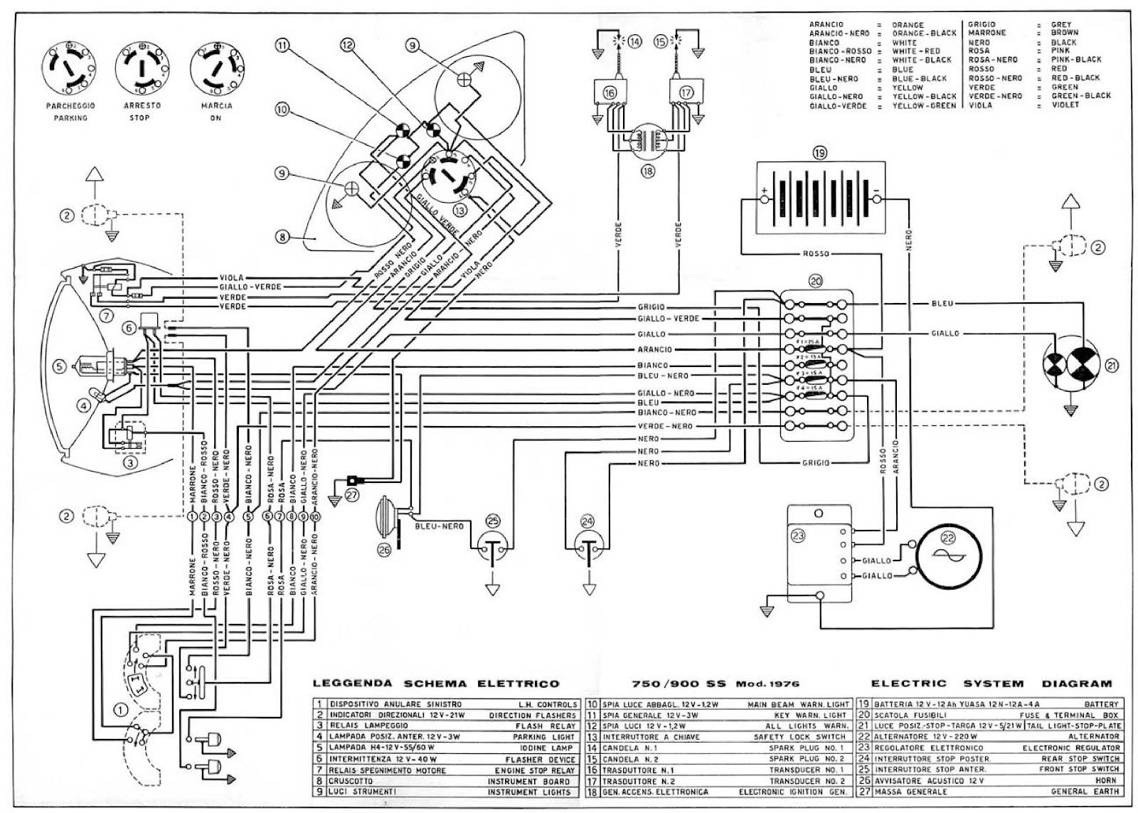 Cloture electrique sanglier schema