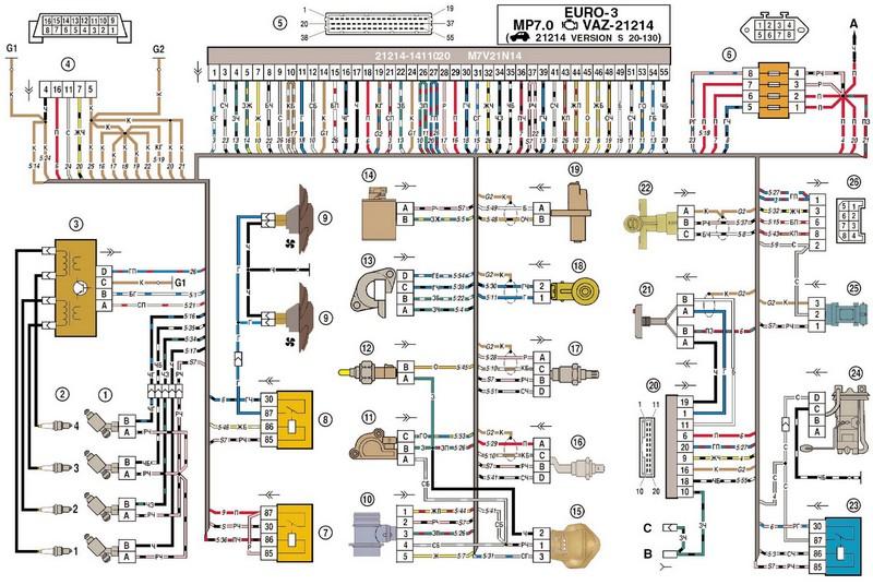 Schéma électrique lada niva