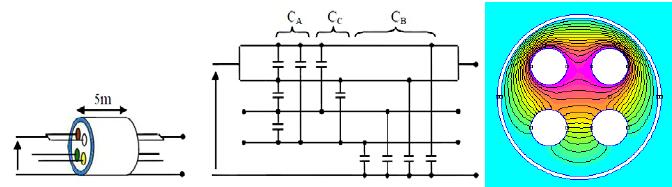 Schema electrique cable