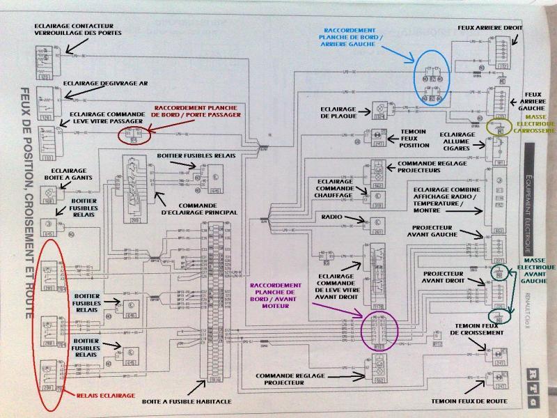 Schema electrique feux arriere clio 2