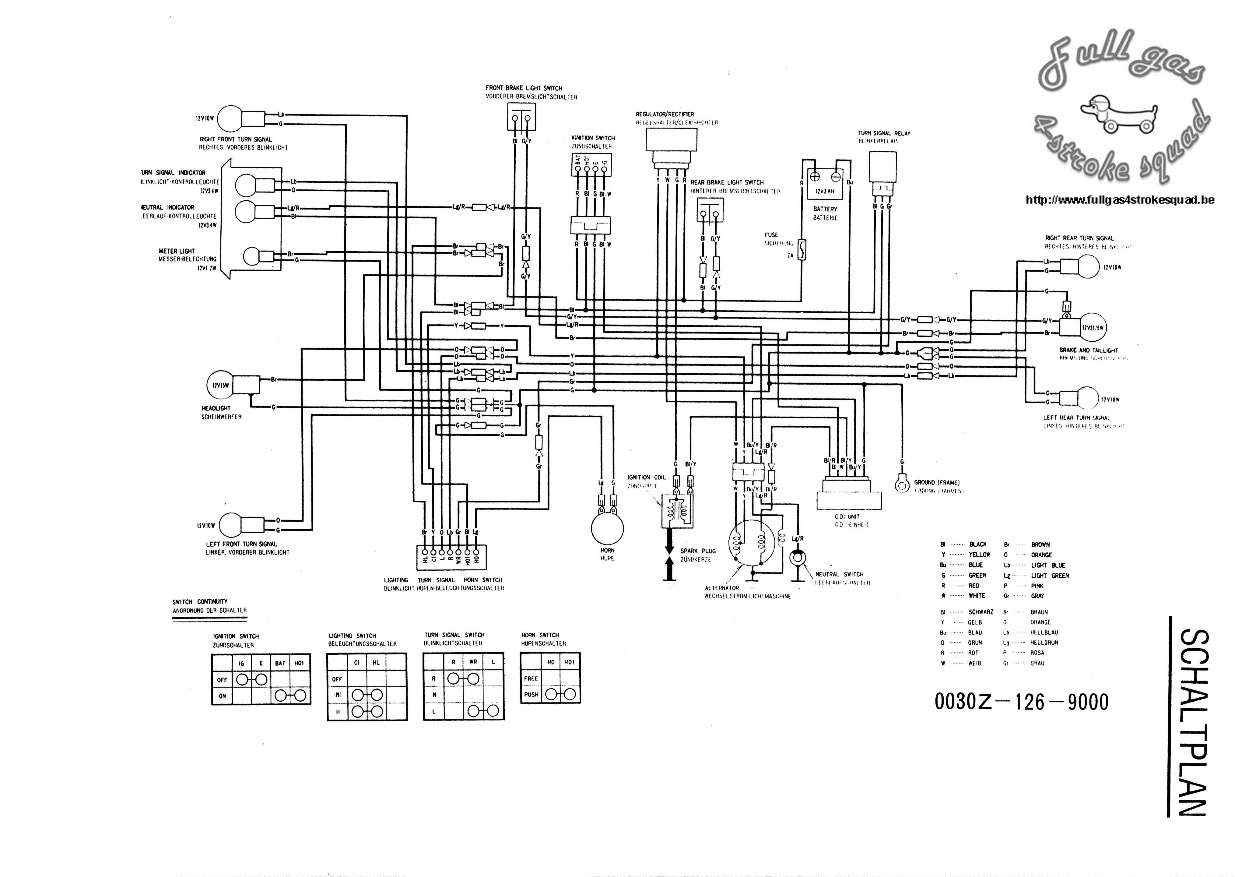 Schema electrique honda dax