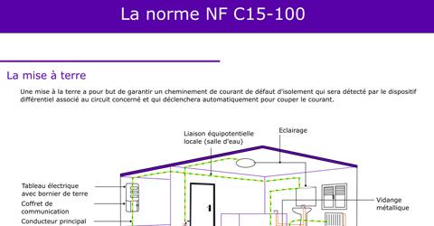 Norme electrique appartement 2016