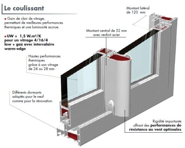 Fiscalité isolation thermique
