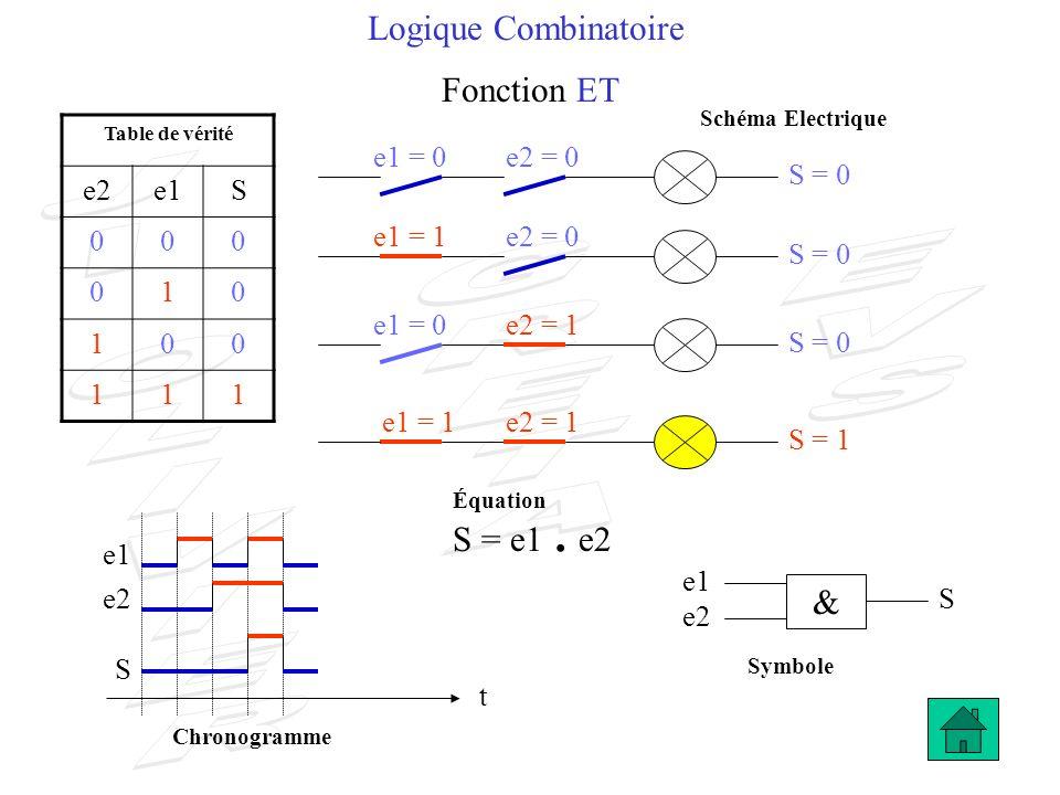 Schéma électrique logique combinatoire
