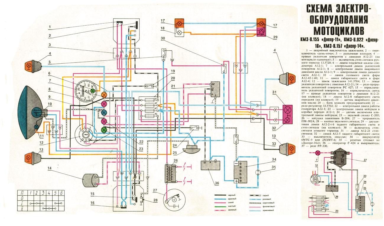 Schema Electrique 650 Svs