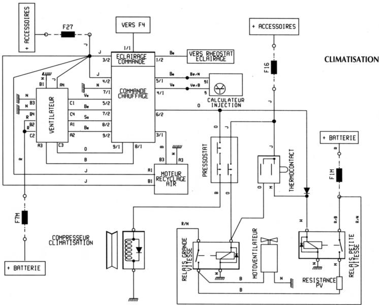 Schéma électrique climatisation