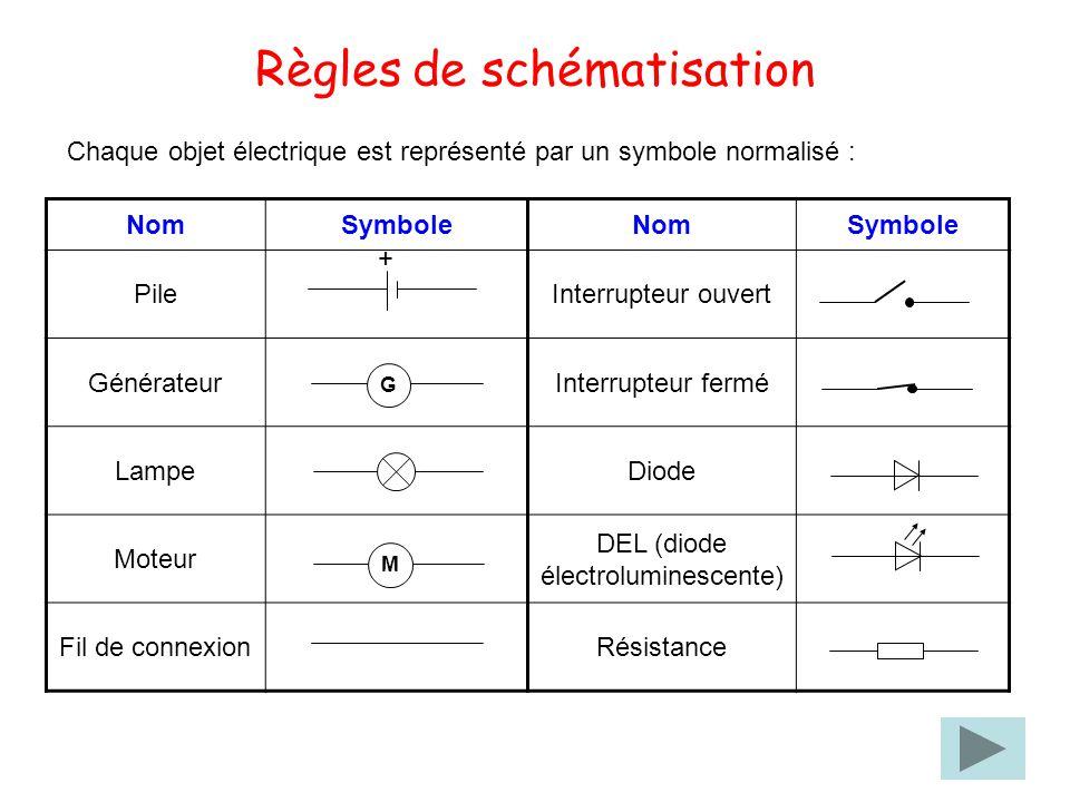 Normalisation schéma électrique
