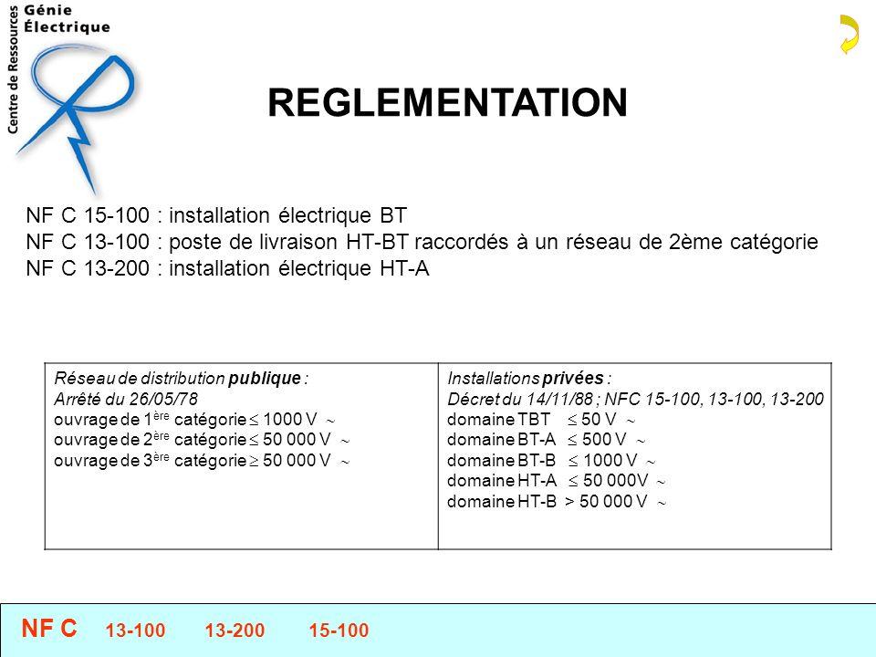 Norme electrique xp 16600