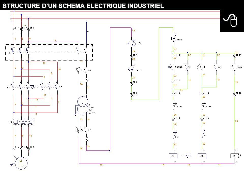 Lire schéma électrique